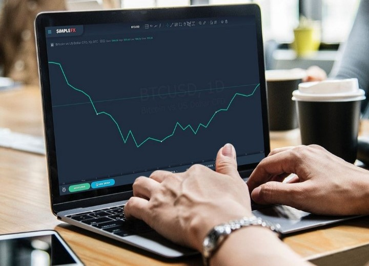 3 Problem Day Trading Behaviors and What to Do About Them