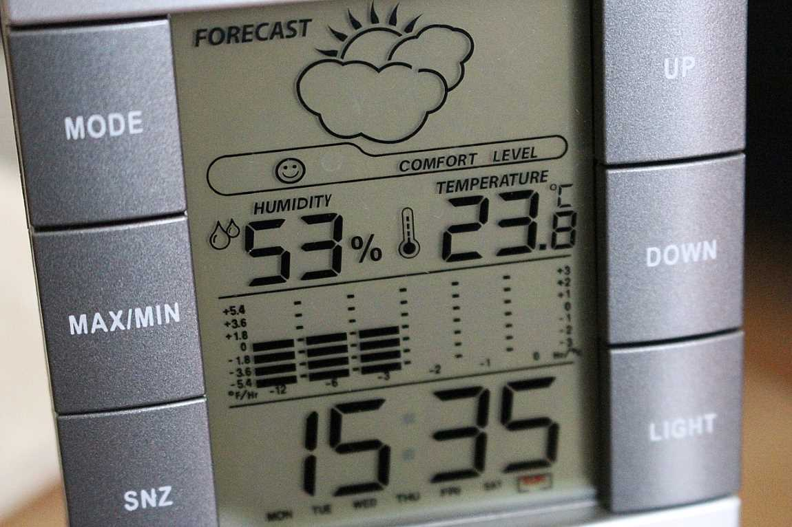 The Importance Of Air Movement On Humidity Control